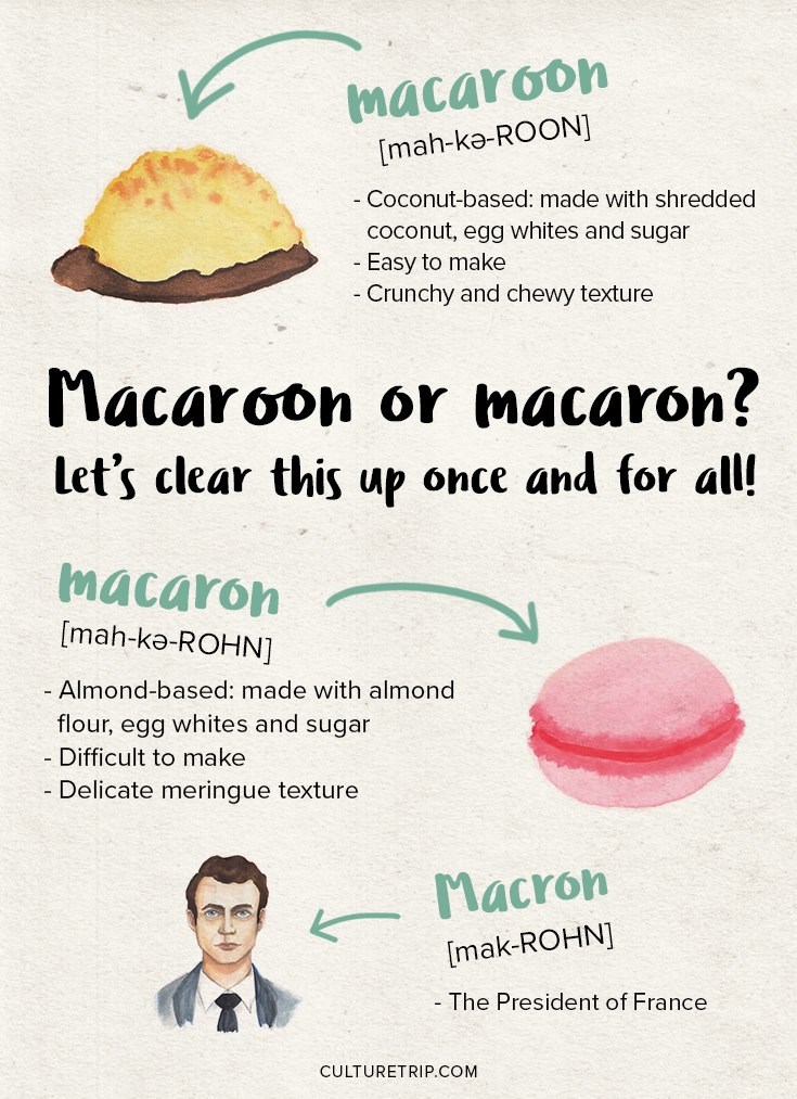 Macaroon vs macaron vs Macron. Very different things! | via culture trip