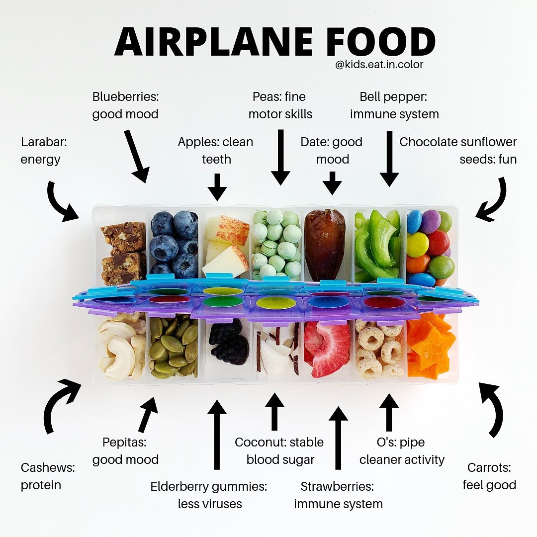 5 snack tray ideas for kids to munch on independently all day: Airplane food tray from Kids in the Color